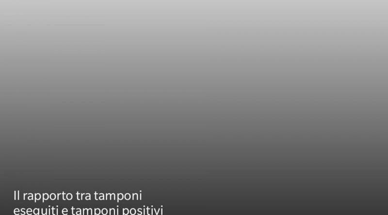 rapporto tamponi positivi #cosanonva.it